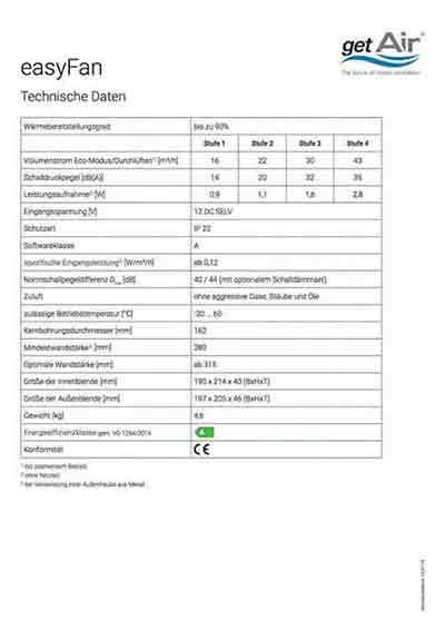 Easyfan Technisches Datenblatt deutsch