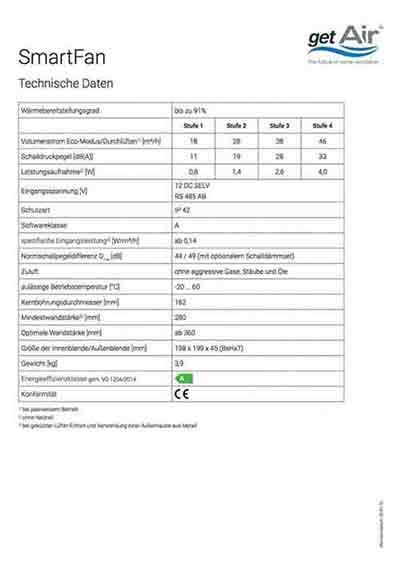 Smartfan Technisches Datenblatt deutsch