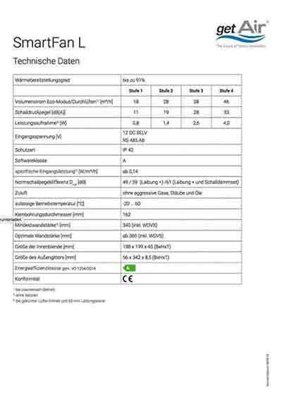SmartFan L Technisches Datenblatt deutsch